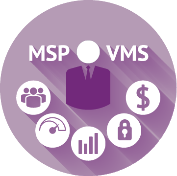 VMS/MSP Support